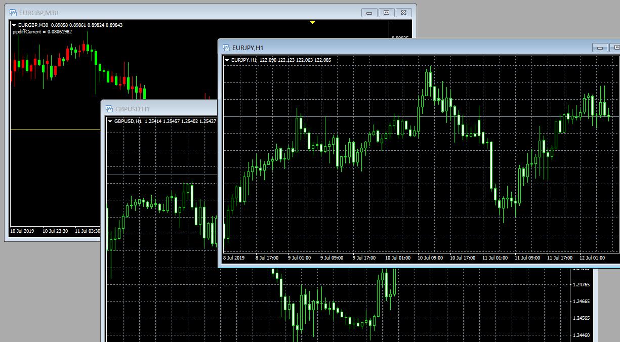MT4多屏显示工具,货币对图表拆分至多个显示器-汇友网