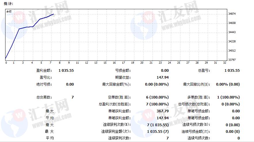 把MT4的详细户口结单改成中文显示图片 - 3