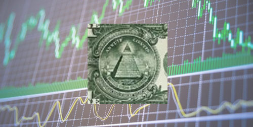 Dollar EA 最大回撤15%,收益达到400%