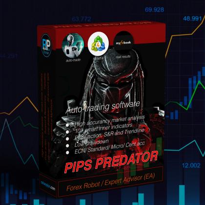 Pips Predator EA基于裸k等多种策略的EA系统